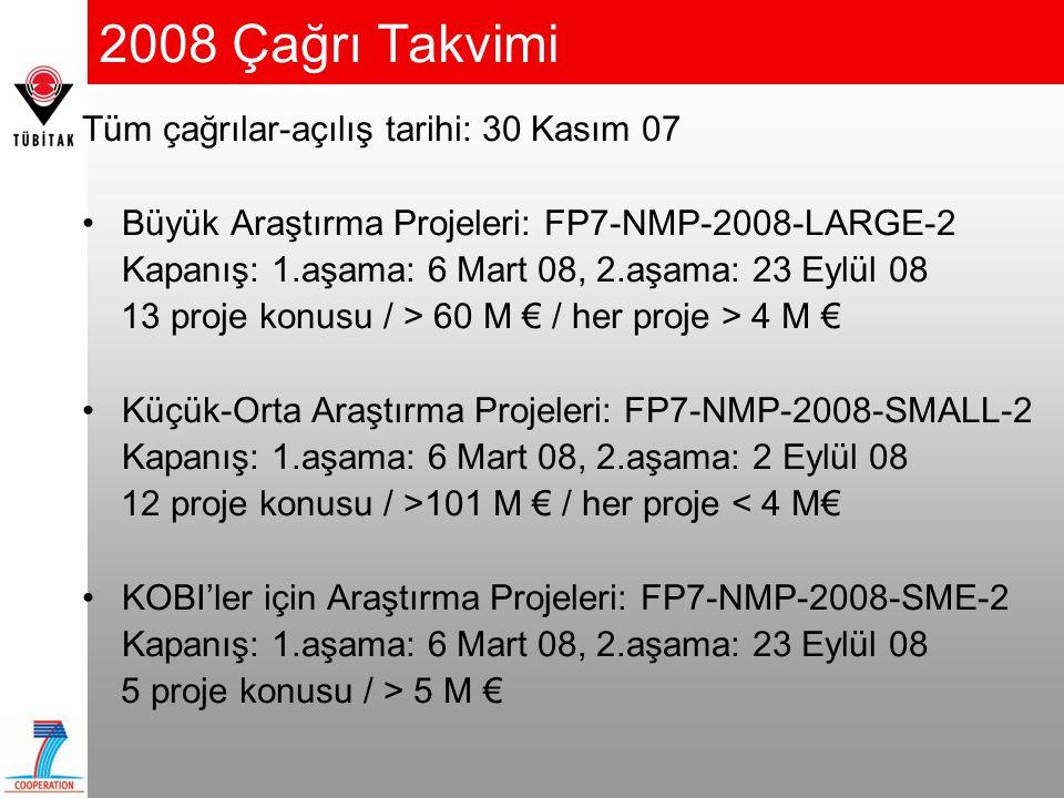 2008 Çağrı Takvimi Tüm çağrılar-açılış tarihi: 30 Kasım 07 •Koordinasyon ve Destek Projeleri: FP7-NMP-2008-CSA-2 Kapanış: 24 Nisan 08, 8 proje konusu / 15 M € •Çevre ile Ortak Çağrı: FP7-ENV-NMP-2008-2 Kapanış: 25 Şubat 08, 1 proje konusu / 10 M € •Enerji ile Ortak Çağrı: FP7-Energy -NMP-2008-1 Kapanış: 26 Şubat 08, 1 proje konusu / 25 M € •Hindistan ile İşbirliği Çağrısı: FP7-NMP-2008-EU-India-23 Kapanış: 24 Nisan 08, 1 proje konusu / > 5 M €