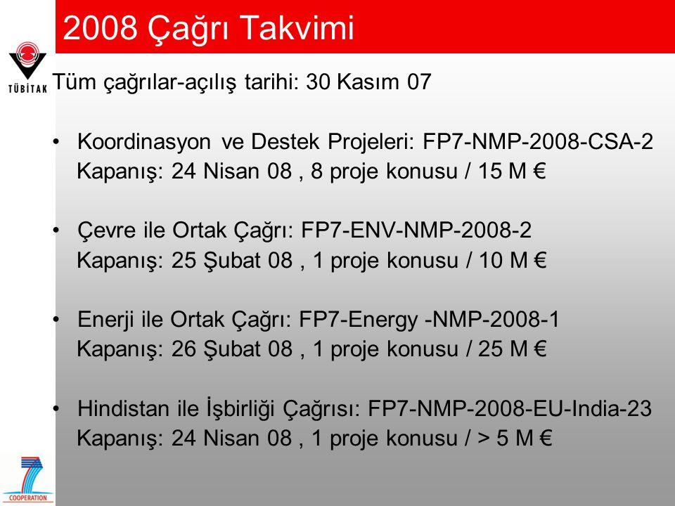 2008 proje konuları •NMP-2008-1.1-1 Kesişen bilimler-teknolojiler (nano, biyo, info ve/veya cogni) - SSFCP •NMP-2008-1.1-2 Nanoteknolojinin yayılmasına ve iletişimine destek - CSA •NMP-2008-1.1-3 Nanobiyoteknoloji kapasite oluşumunun incelenmesi - CSA •NMP-2008-1.2-1 Nanoteknoloji bazlı işlemlerin endüstriye aktarılması için pilot hatlar oluşturulması - LSICP •NMP-2008-1.2-2 Su arıtımı için nanoteknoloji - SSFCP •NMP-2008-1.2-3 Nanoparçacıkların kontrollü yanma teknolojilerinin geliştirilmesi – SSFCP •NMP-2008-1.2-4 Nano ve kesişen bilimlerde işbirliği içeren ar-ge projelerinin Fikri Mülkiyet Hakları ve lisans anlaşmaları konularında iyi örneklerin çalışılması – CSA •NMP-2008-1.3-1 Nano-yapılandırılmış parçacıkların onaylanması ve risk değerlendirme yöntemlerinin geliştirilmesi - SSCFP •NMP-2008-1.3-2 Nano-yapılandırılmış parçacıkların sağlık ve çevre etkileri - SSFCP Nanobilimler-teknolojiler