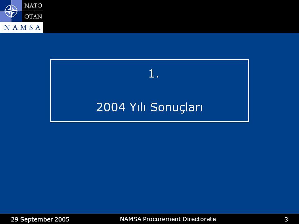29 September 2005 NAMSA Procurement Directorate 14 2.1Birleşik Müşterek Görev Kuvveti Karargahı (1) Öncelik Listesi a.