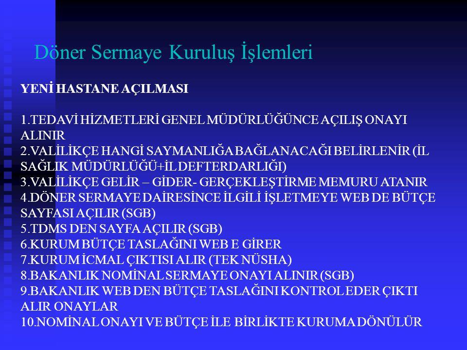 Vergi Mükellefiyeti  MB.