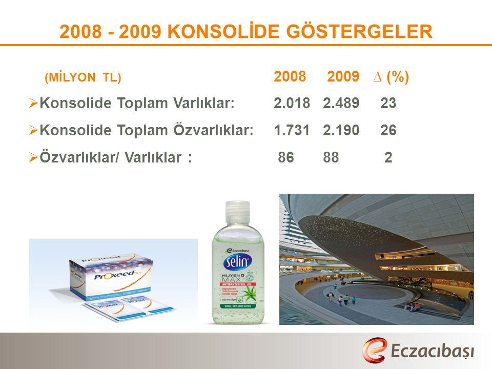 2008 - 2009 KONSOLİDE GÖSTERGELER (MİLYON TL) 2008 2009 ∆ (%)  Konsolide Toplam Varlıklar: 2.018 2.489 23  Konsolide Toplam Özvarlıklar:1.7312.190 2