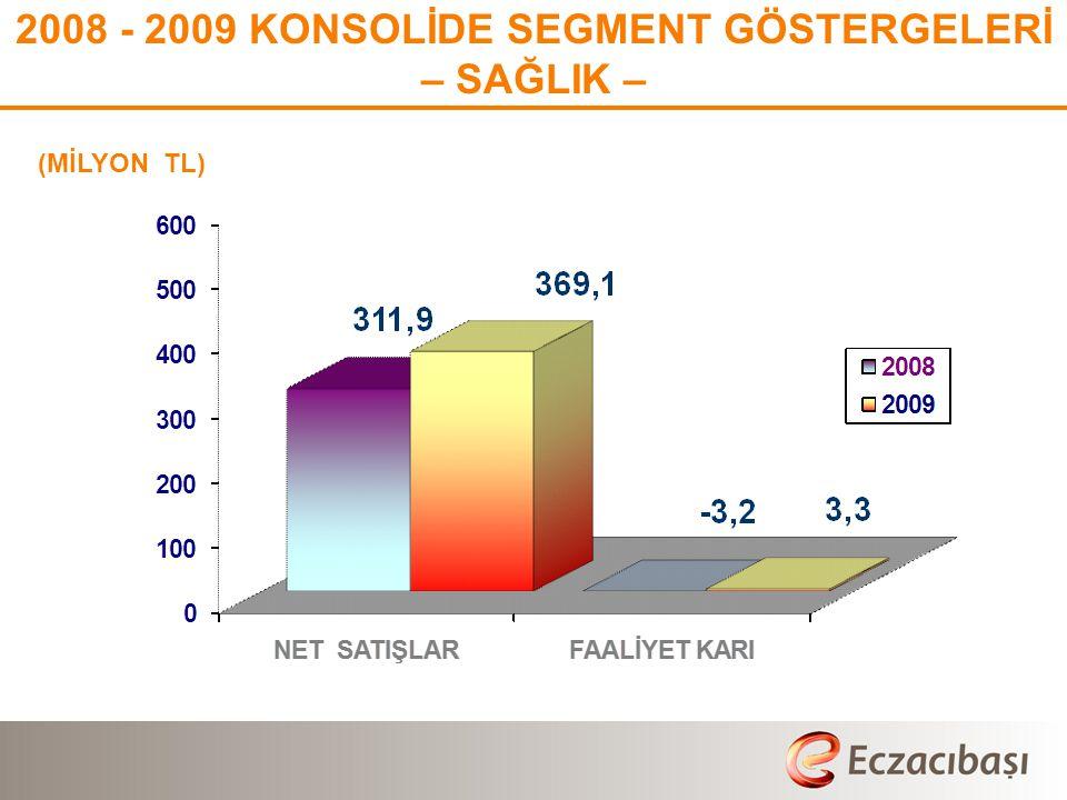 (MİLYON TL) 2008 - 2009 KONSOLİDE SEGMENT GÖSTERGELERİ – SAĞLIK –