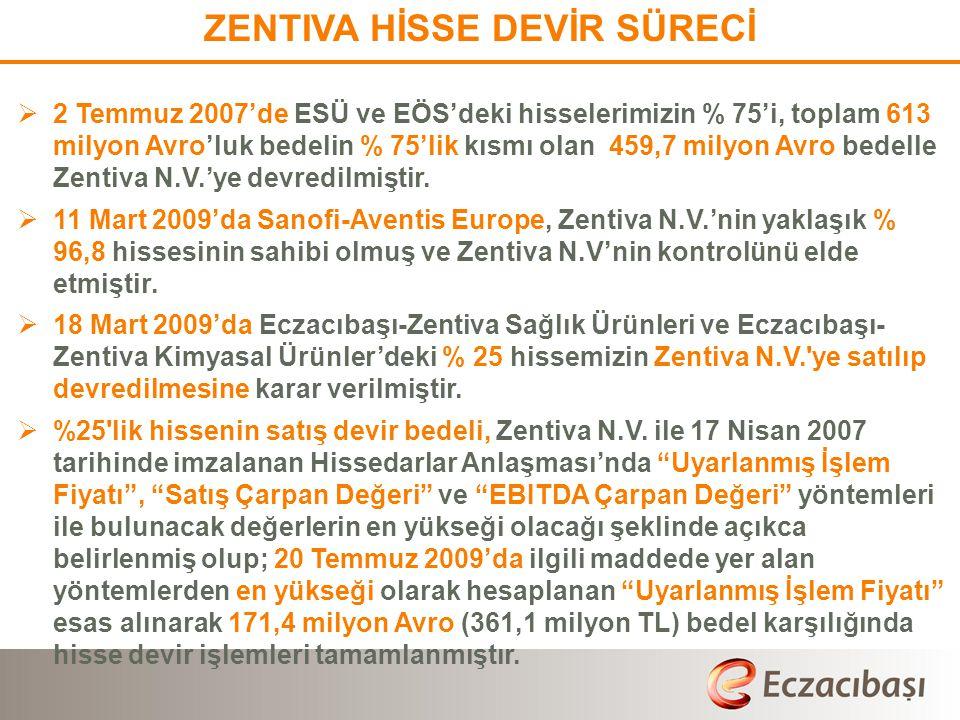 ZENTIVA HİSSE DEVİR SÜRECİ  2 Temmuz 2007'de ESÜ ve EÖS'deki hisselerimizin % 75'i, toplam 613 milyon Avro'luk bedelin % 75'lik kısmı olan 459,7 mily