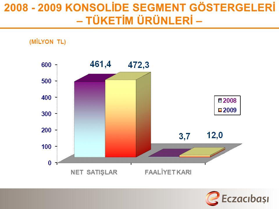 (MİLYON TL) 2008 - 2009 KONSOLİDE SEGMENT GÖSTERGELERİ – TÜKETİM ÜRÜNLERİ –