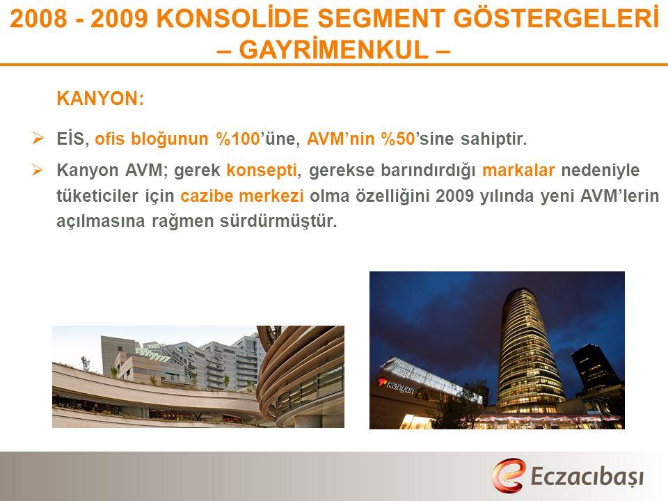 2008 - 2009 KONSOLİDE SEGMENT GÖSTERGELERİ – GAYRİMENKUL – KANYON:  EİS, ofis bloğunun %100'üne, AVM'nin %50'sine sahiptir.  Kanyon AVM; gerek konse