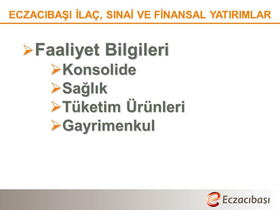 2008 - 2009 KONSOLİDE SEGMENT GÖSTERGELERİ – GAYRİMENKUL – KANYON:  EİS, ofis bloğunun %100'üne, AVM'nin %50'sine sahiptir.