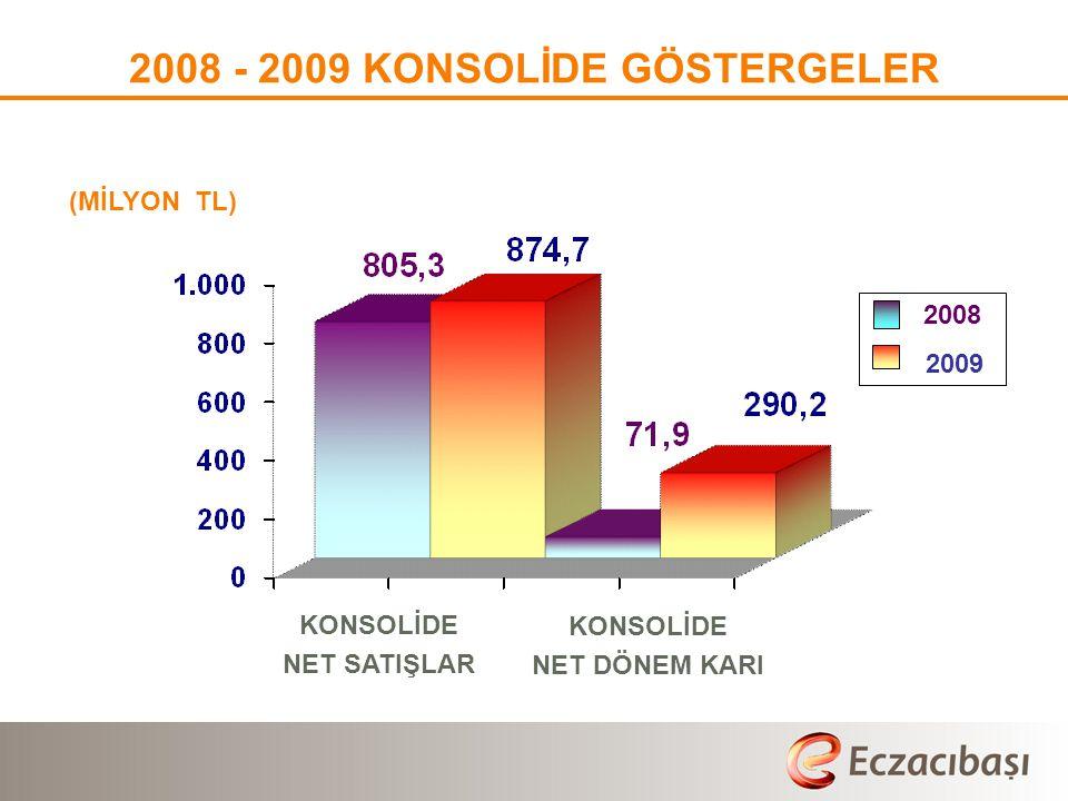 (MİLYON TL) 2008 - 2009 KONSOLİDE GÖSTERGELER KONSOLİDE NET SATIŞLAR KONSOLİDE NET DÖNEM KARI 2008 2009