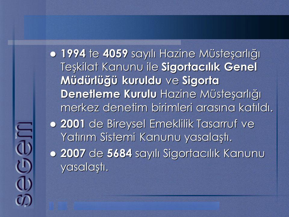  1994 te 4059 sayılı Hazine Müsteşarlığı Teşkilat Kanunu ile Sigortacılık Genel Müdürlüğü kuruldu ve Sigorta Denetleme Kurulu Hazine Müsteşarlığı mer