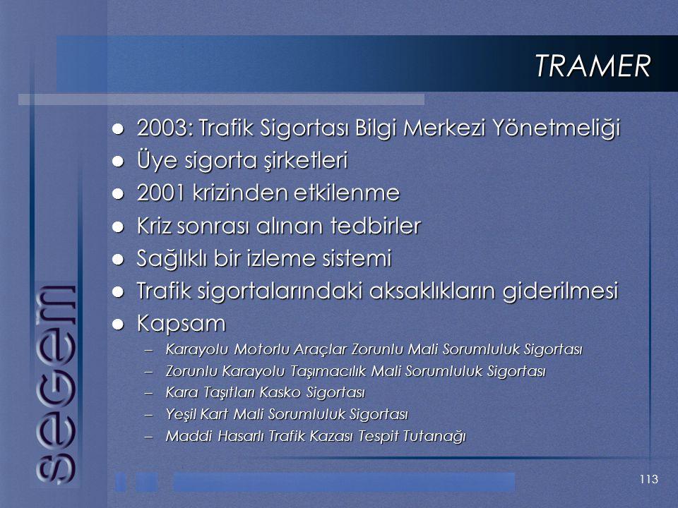 113 TRAMER  2003: Trafik Sigortası Bilgi Merkezi Yönetmeliği  Üye sigorta şirketleri  2001 krizinden etkilenme  Kriz sonrası alınan tedbirler  Sa