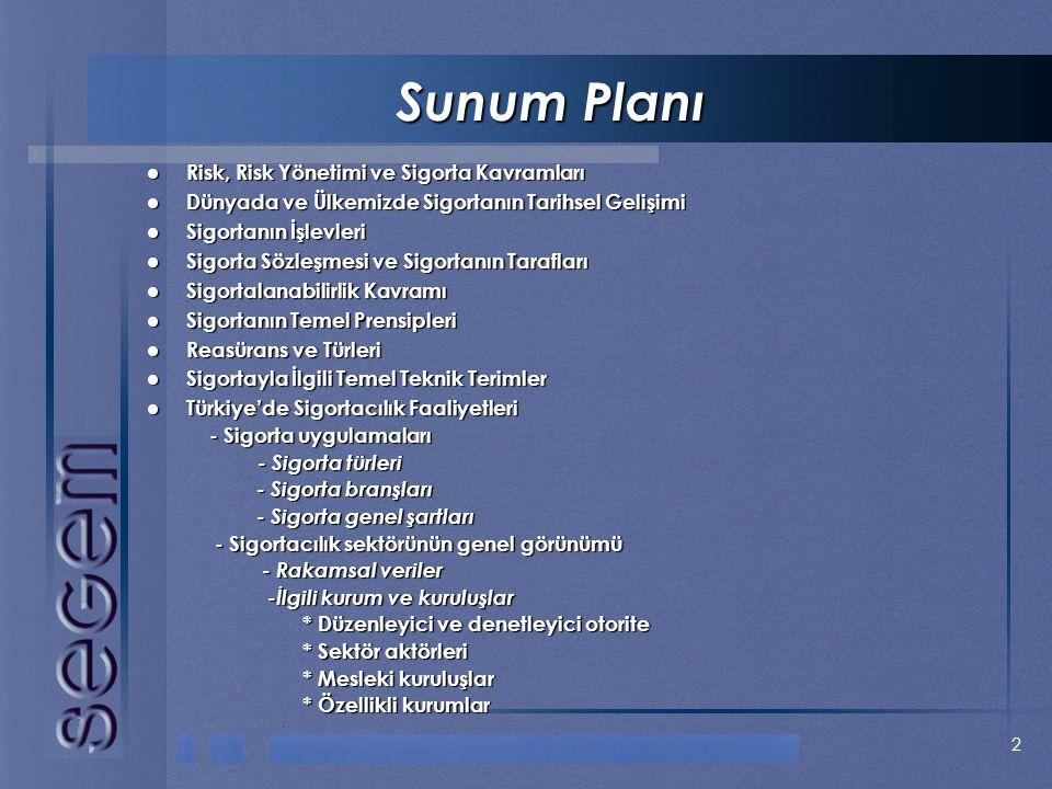 93 Sektör kurumları - 2  Mesleki kuruluşlar – Türkiye Sigorta ve Reasürans Şirketleri Birliği – Sigorta Acenteleri İcra Komitesi – Sigorta Eksperleri İcra Komitesi – Sigorta Brokerleri Derneği  Dernekler ve vakıflar – Türk Sigorta Enstitüsü Vakfı – Türk Loydu Vakfı – Tarım Sigortaları Vakfı – Sigorta Acenteleri Dernekleri – Genç Sigortacılar Derneği – Sigorta Eksperleri Derneği – Sigorta Hukuku Türk Derneği