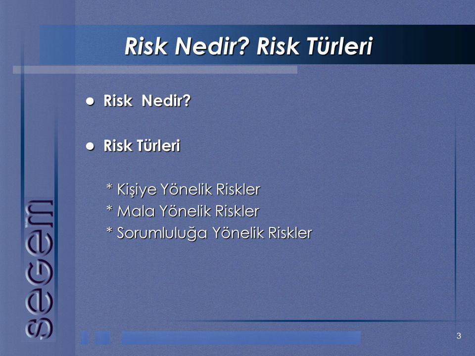 3 Risk Nedir? Risk Türleri  Risk Nedir?  Risk Türleri * Kişiye Yönelik Riskler * Kişiye Yönelik Riskler * Mala Yönelik Riskler * Mala Yönelik Riskle