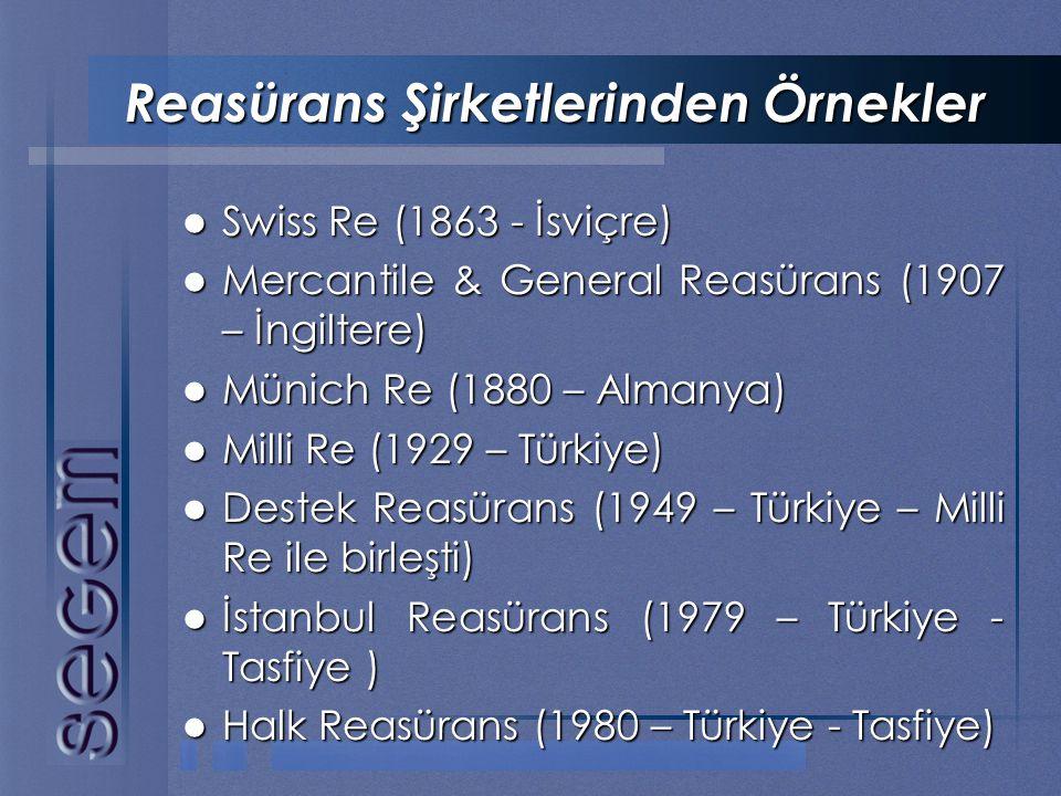 Reasürans Şirketlerinden Örnekler  Swiss Re (1863 - İsviçre)  Mercantile & General Reasürans (1907 – İngiltere)  Münich Re (1880 – Almanya)  Milli