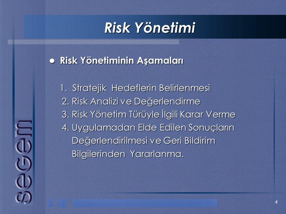 4 Risk Yönetimi  Risk Yönetiminin Aşamaları 1. Stratejik Hedeflerin Belirlenmesi 1. Stratejik Hedeflerin Belirlenmesi 2. Risk Analizi ve Değerlendirm