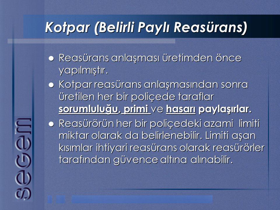 Kotpar (Belirli Paylı Reasürans)  Reasürans anlaşması üretimden önce yapılmıştır.  Kotpar reasürans anlaşmasından sonra üretilen her bir poliçede ta
