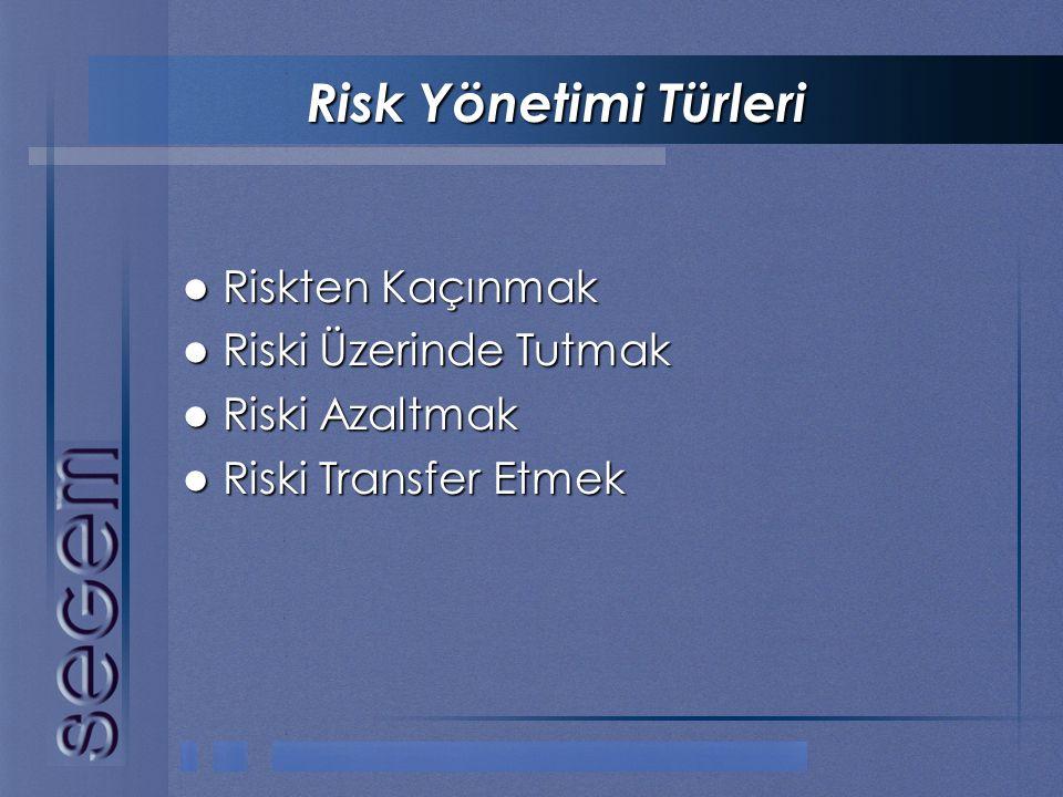 Risk Yönetimi Türleri  Riskten Kaçınmak  Riski Üzerinde Tutmak  Riski Azaltmak  Riski Transfer Etmek