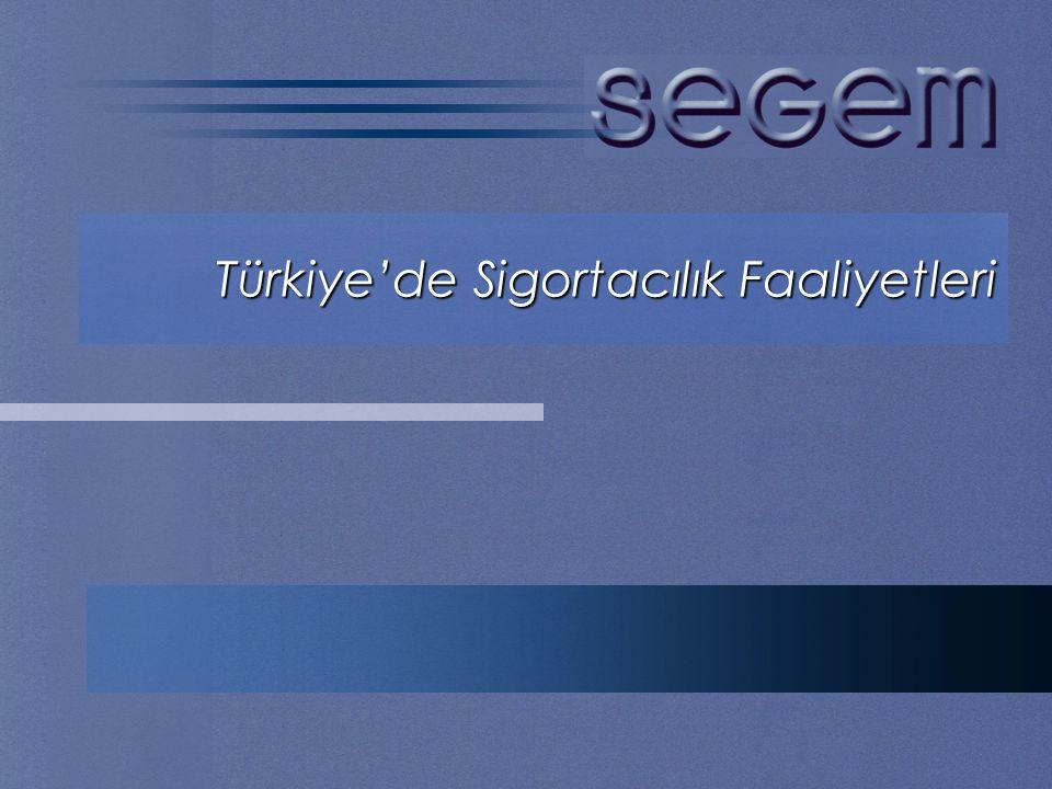 Türkiye'de Sigortacılık Faaliyetleri