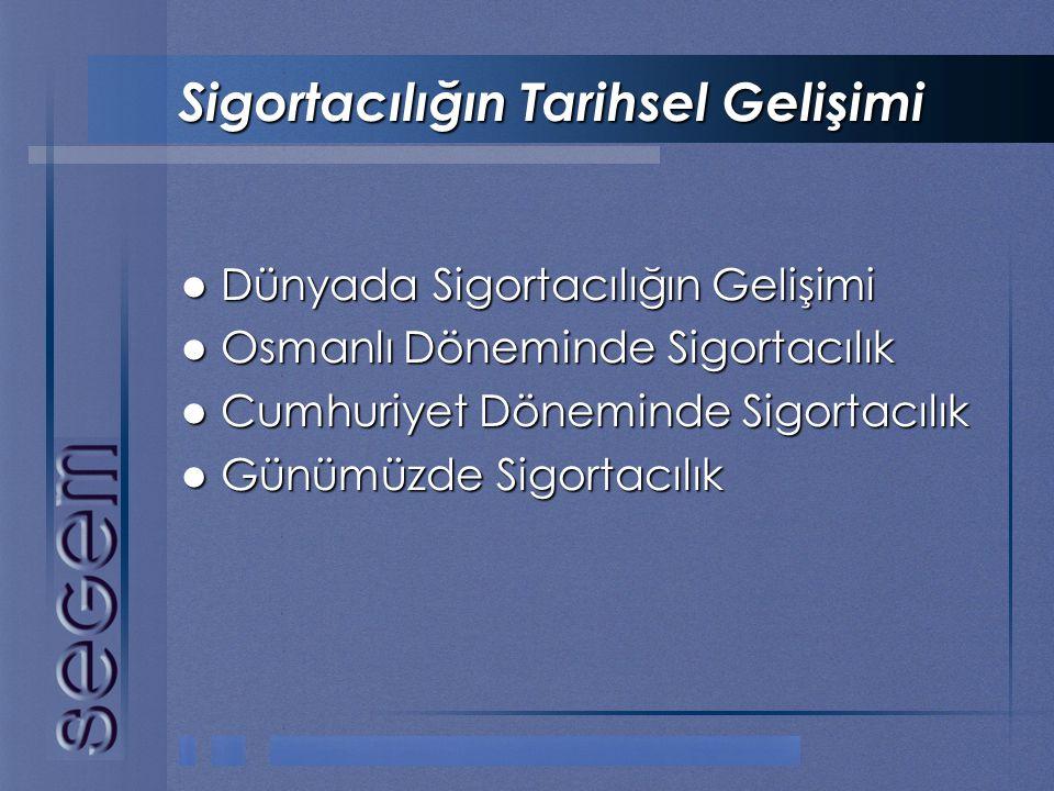 Sigortacılığın Tarihsel Gelişimi  Dünyada Sigortacılığın Gelişimi  Osmanlı Döneminde Sigortacılık  Cumhuriyet Döneminde Sigortacılık  Günümüzde Si