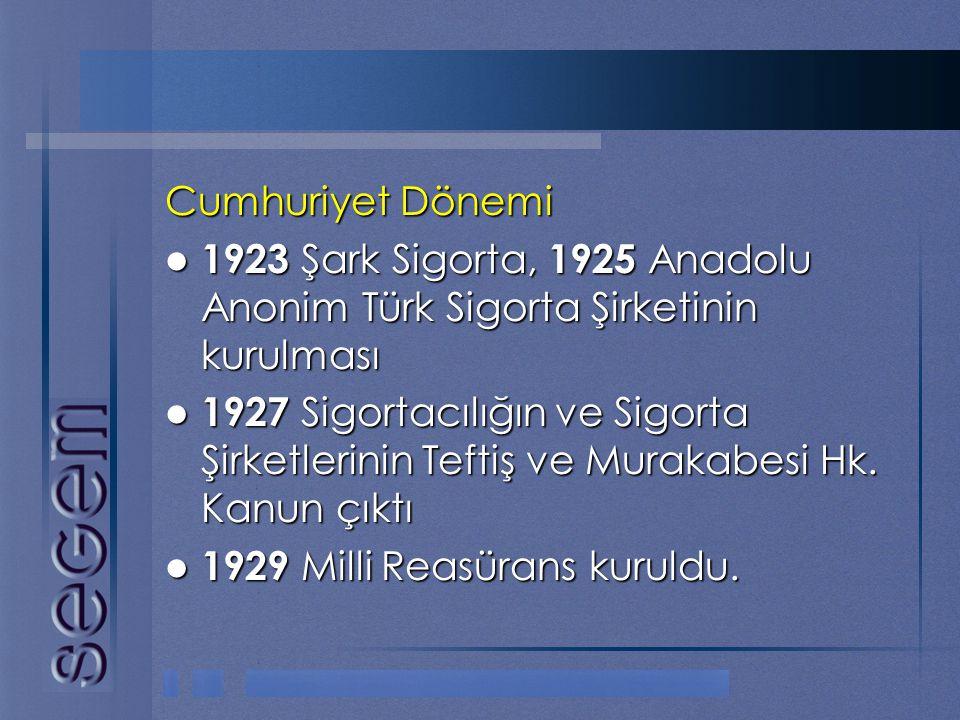Cumhuriyet Dönemi  1923 Şark Sigorta, 1925 Anadolu Anonim Türk Sigorta Şirketinin kurulması  1927 Sigortacılığın ve Sigorta Şirketlerinin Teftiş ve