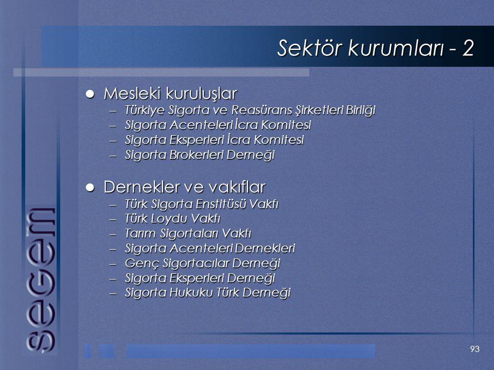 93 Sektör kurumları - 2  Mesleki kuruluşlar – Türkiye Sigorta ve Reasürans Şirketleri Birliği – Sigorta Acenteleri İcra Komitesi – Sigorta Eksperleri