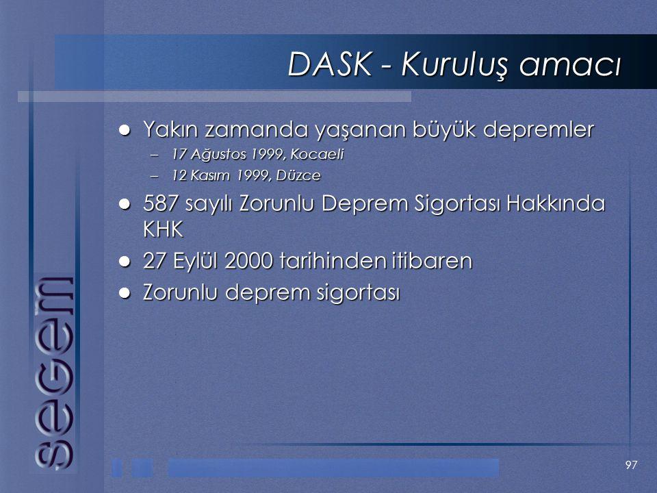 97 DASK - Kuruluş amacı  Yakın zamanda yaşanan büyük depremler – 17 Ağustos 1999, Kocaeli – 12 Kasım 1999, Düzce  587 sayılı Zorunlu Deprem Sigortas