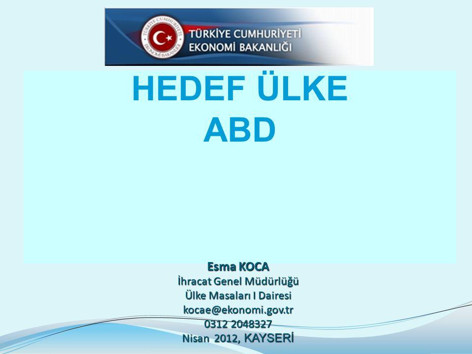 HEDEF ÜLKE ABD Esma KOCA İhracat Genel Müdürlüğü Ülke Masaları I Dairesi kocae@ekonomi.gov.tr 0312 2048327 Nisan 2012, KAYSERİ