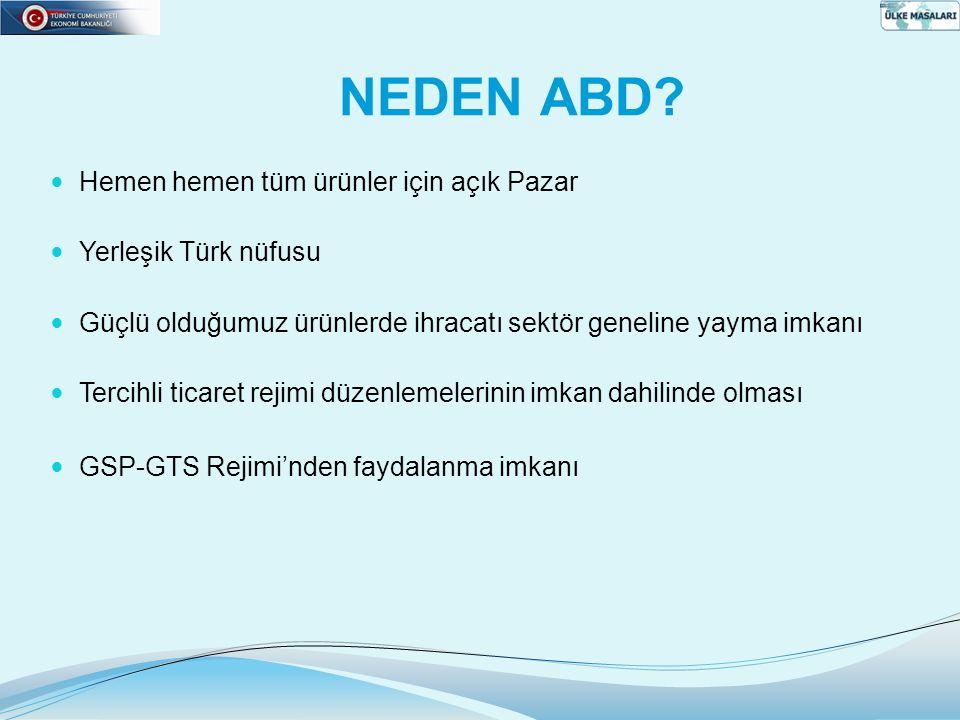 NEDEN ABD?  Hemen hemen tüm ürünler için açık Pazar  Yerleşik Türk nüfusu  Güçlü olduğumuz ürünlerde ihracatı sektör geneline yayma imkanı  Tercih