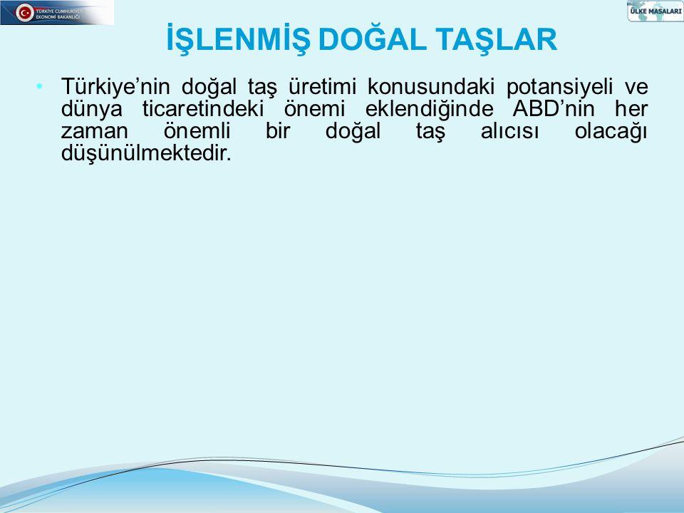 İŞLENMİŞ DOĞAL TAŞLAR •Türkiye'nin doğal taş üretimi konusundaki potansiyeli ve dünya ticaretindeki önemi eklendiğinde ABD'nin her zaman önemli bir do
