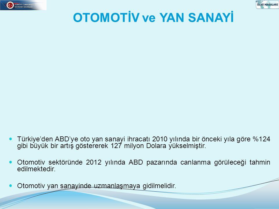 OTOMOTİV ve YAN SANAYİ  Türkiye'den ABD'ye oto yan sanayi ihracatı 2010 yılında bir önceki yıla göre %124 gibi büyük bir artış göstererek 127 milyon