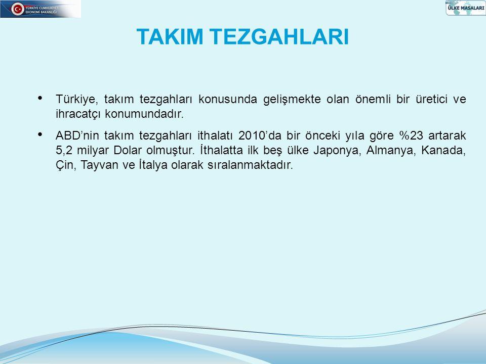 TAKIM TEZGAHLARI • Türkiye, takım tezgahları konusunda gelişmekte olan önemli bir üretici ve ihracatçı konumundadır. • ABD'nin takım tezgahları ithala