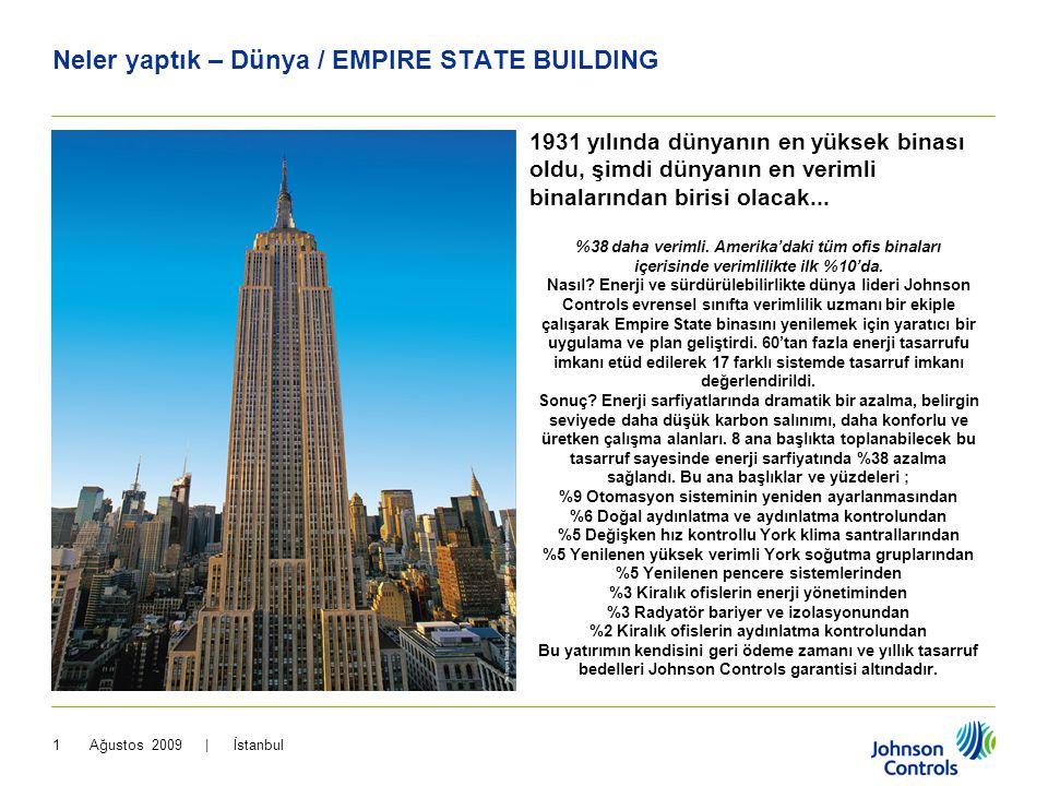 Ağustos 2009 | İstanbul1 Neler yaptık – Dünya / EMPIRE STATE BUILDING 1931 yılında dünyanın en yüksek binası oldu, şimdi dünyanın en verimli binaların