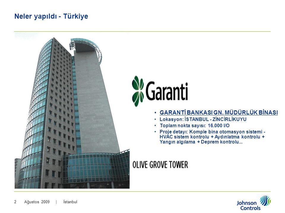 Ağustos 2009 | İstanbul2 Neler yapıldı - Türkiye •GARANTİ BANKASI GN. MÜDÜRLÜK BİNASI •Lokasyon: İSTANBUL - ZİNCİRLİKUYU •Toplam nokta sayısı: 16.000