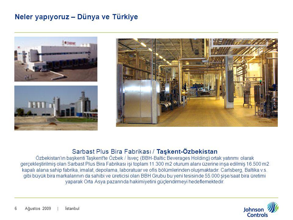 Ağustos 2009 | İstanbul6 Neler yapıyoruz – Dünya ve Türkiye Sarbast Plus Bira Fabrikası / Taşkent-Özbekistan Özbekistan'ın başkenti Taşkent'te Özbek /