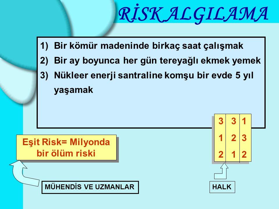 Nicelenmiş riski ifade etmek için kullanılan yöntemlerden biri de Ortalama Ömür Kaybıdır OÖK:Göz önüne alınan bir risk yüzünden bir kişinin ömrünün ne kadar kısaldığı Nicelenmiş riski ifade etmek için kullanılan yöntemlerden biri de Ortalama Ömür Kaybıdır OÖK:Göz önüne alınan bir risk yüzünden bir kişinin ömrünün ne kadar kısaldığı