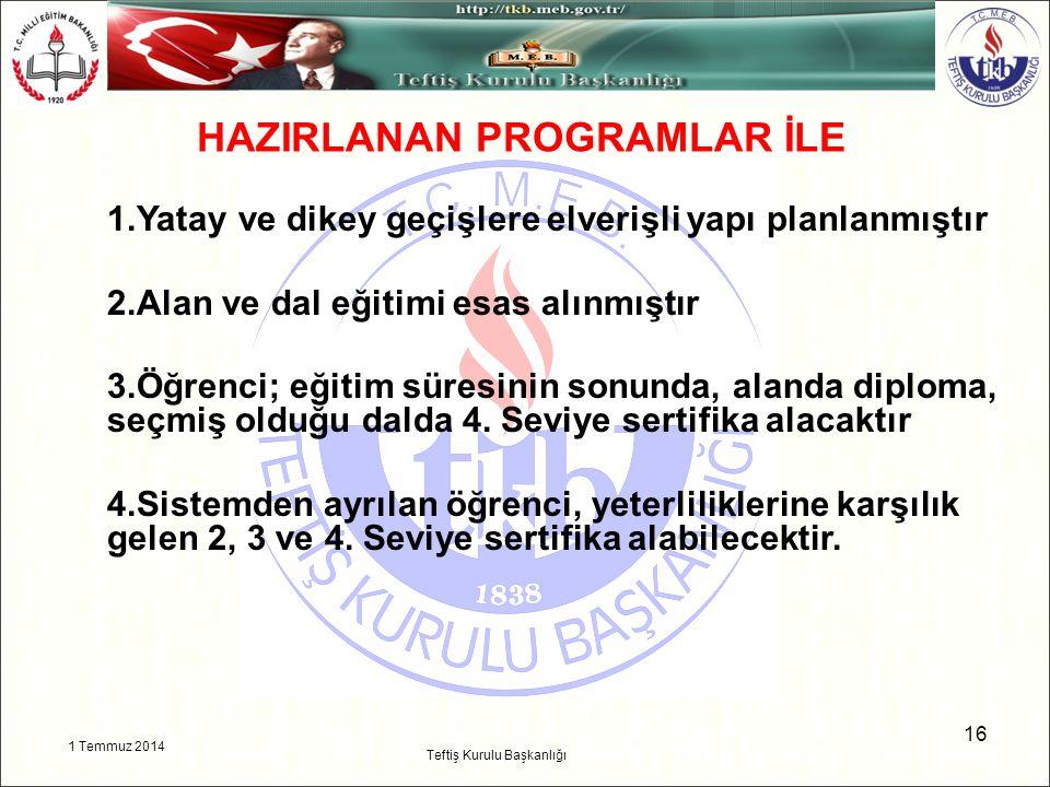 1 Temmuz 2014 16 Teftiş Kurulu Başkanlığı HAZIRLANAN PROGRAMLAR İLE 1.Yatay ve dikey geçişlere elverişli yapı planlanmıştır 2.Alan ve dal eğitimi esas