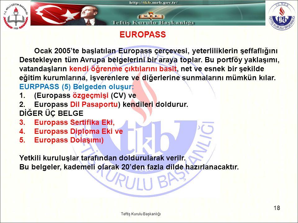 18 Teftiş Kurulu Başkanlığı EUROPASS Ocak 2005'te başlatılan Europass çerçevesi, yeterliliklerin şeffaflığını Destekleyen tüm Avrupa belgelerini bir a