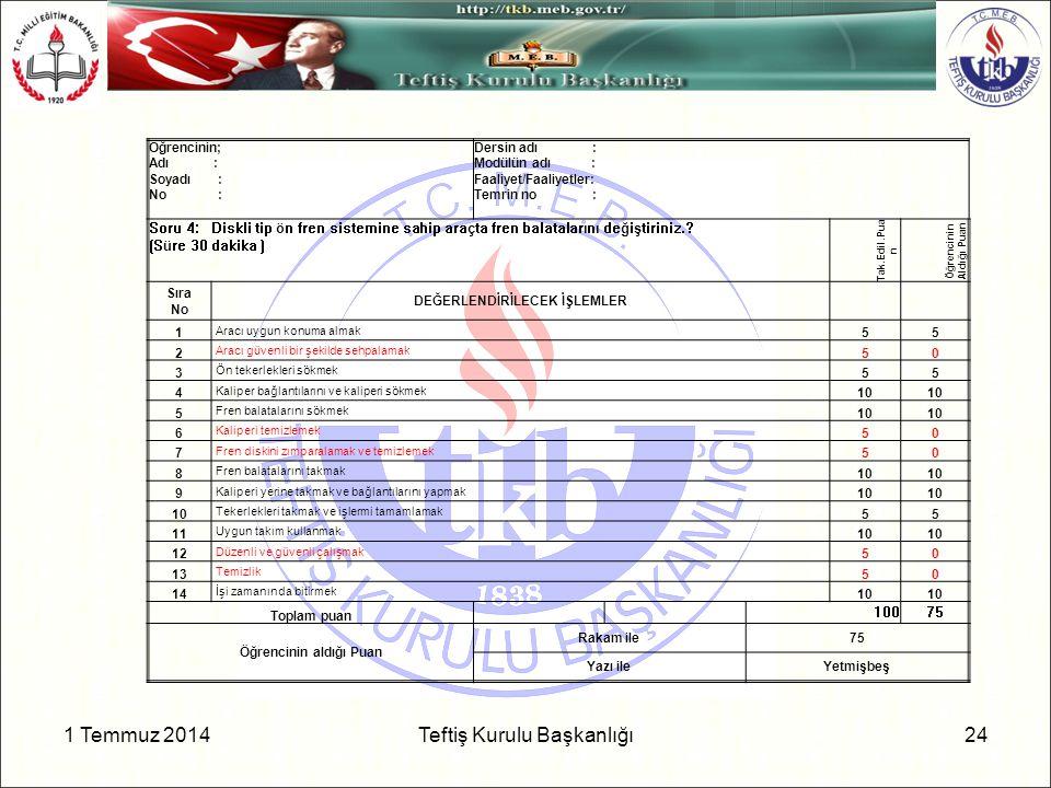 1 Temmuz 2014Teftiş Kurulu Başkanlığı24 Öğrencinin; Adı : Soyadı : No : Dersin adı : Modülün adı : Faaliyet/Faaliyetler: Temrin no : Soru 4: Diskli ti