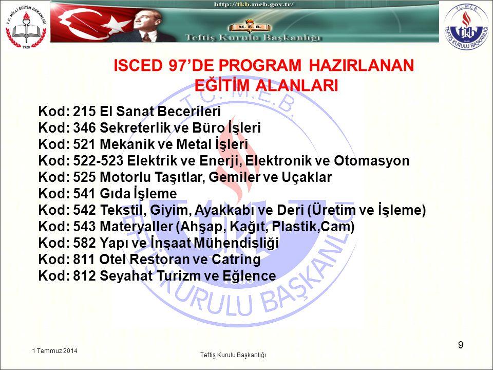 1 Temmuz 2014 9 Teftiş Kurulu Başkanlığı ISCED 97'DE PROGRAM HAZIRLANAN EĞİTİM ALANLARI Kod: 215 El Sanat Becerileri Kod: 346 Sekreterlik ve Büro İşle