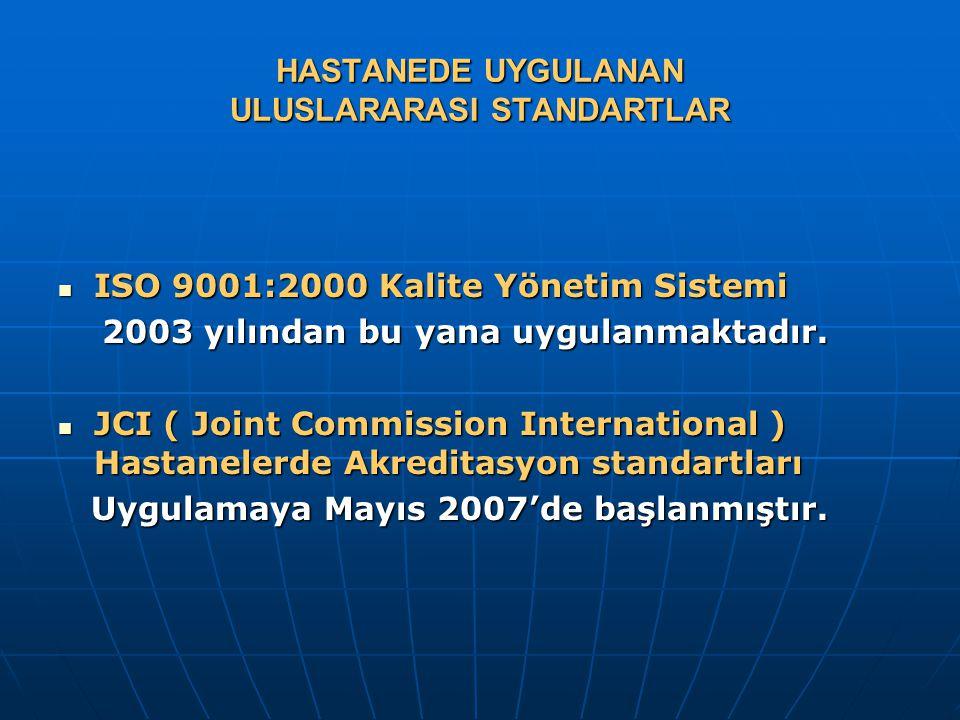 HASTANEDE UYGULANAN ULUSLARARASI STANDARTLAR  ISO 9001:2000 Kalite Yönetim Sistemi 2003 yılından bu yana uygulanmaktadır. 2003 yılından bu yana uygul