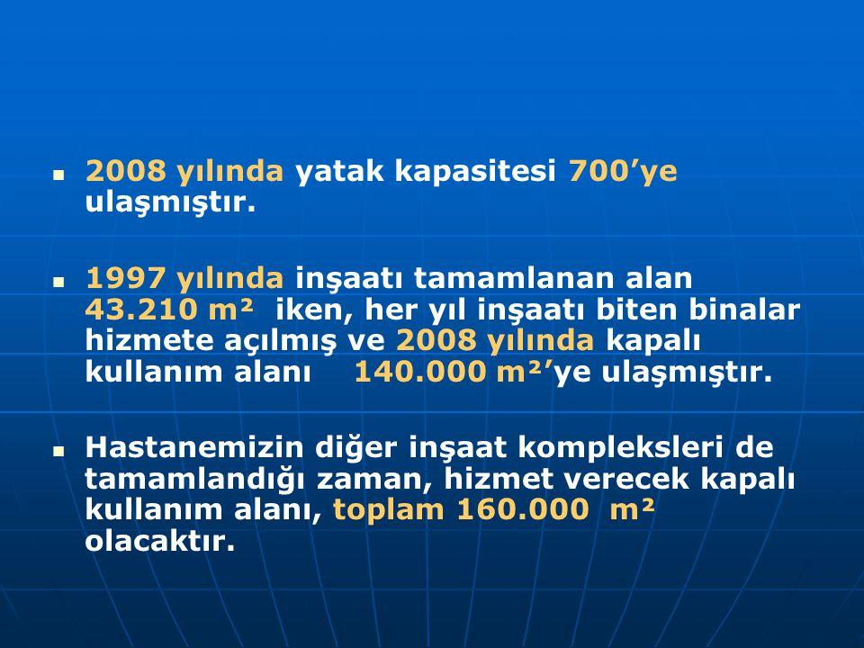   2008 yılında yatak kapasitesi 700'ye ulaşmıştır.   1997 yılında inşaatı tamamlanan alan 43.210 m² iken, her yıl inşaatı biten binalar hizmete aç