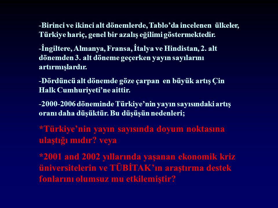 -Birinci ve ikinci alt dönemlerde, Tablo'da incelenen ülkeler, Türkiye hariç, genel bir azalış eğilimi göstermektedir.