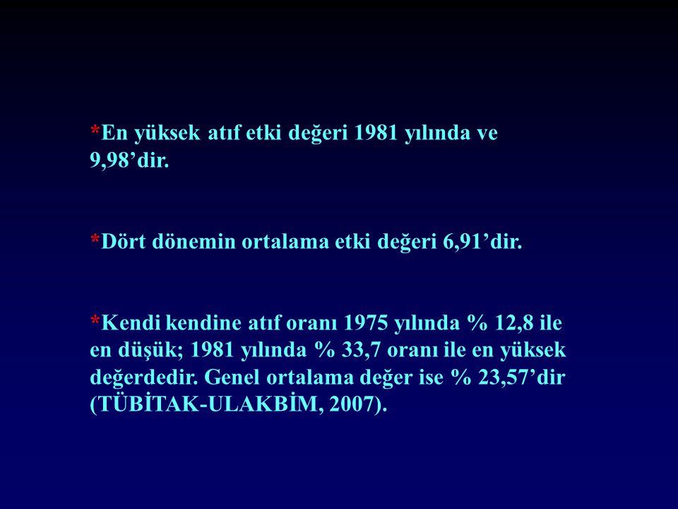 *En yüksek atıf etki değeri 1981 yılında ve 9,98'dir.