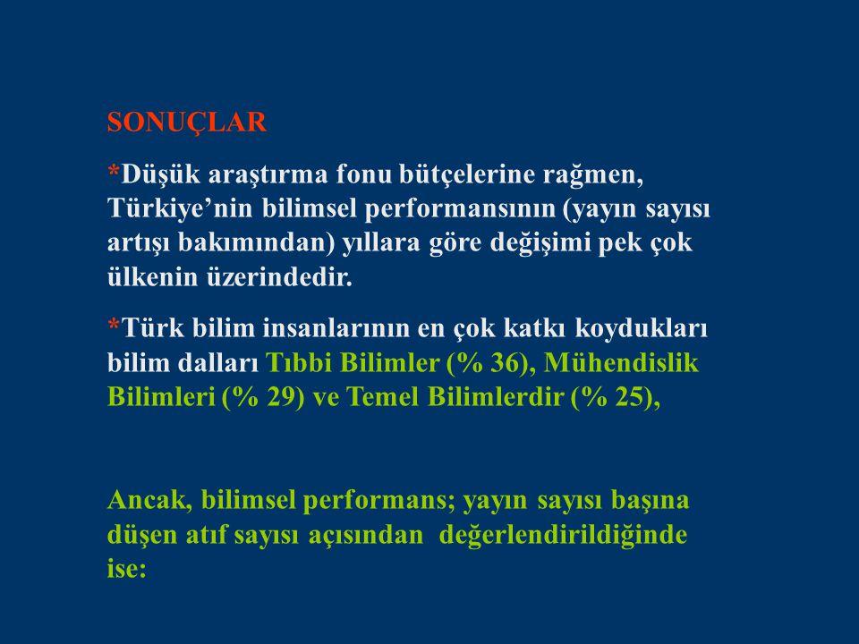 SONUÇLAR *Düşük araştırma fonu bütçelerine rağmen, Türkiye'nin bilimsel performansının (yayın sayısı artışı bakımından) yıllara göre değişimi pek çok ülkenin üzerindedir.