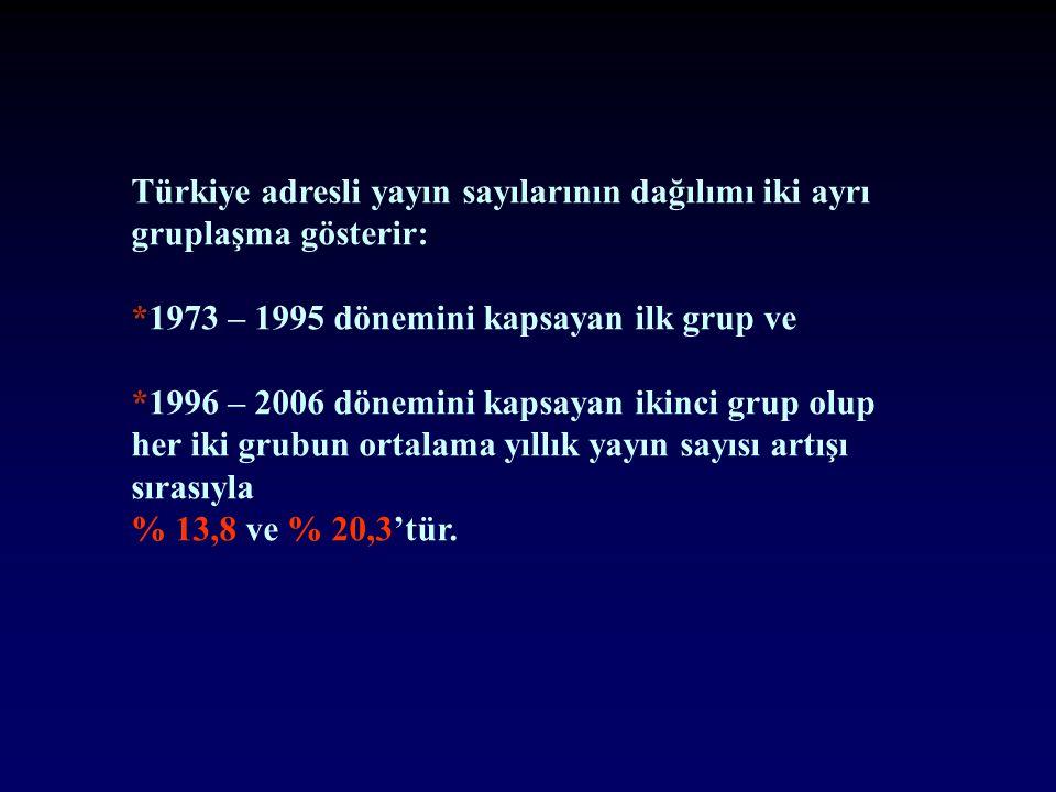 Türkiye adresli yayın sayılarının dağılımı iki ayrı gruplaşma gösterir: *1973 – 1995 dönemini kapsayan ilk grup ve *1996 – 2006 dönemini kapsayan ikinci grup olup her iki grubun ortalama yıllık yayın sayısı artışı sırasıyla % 13,8 ve % 20,3'tür.
