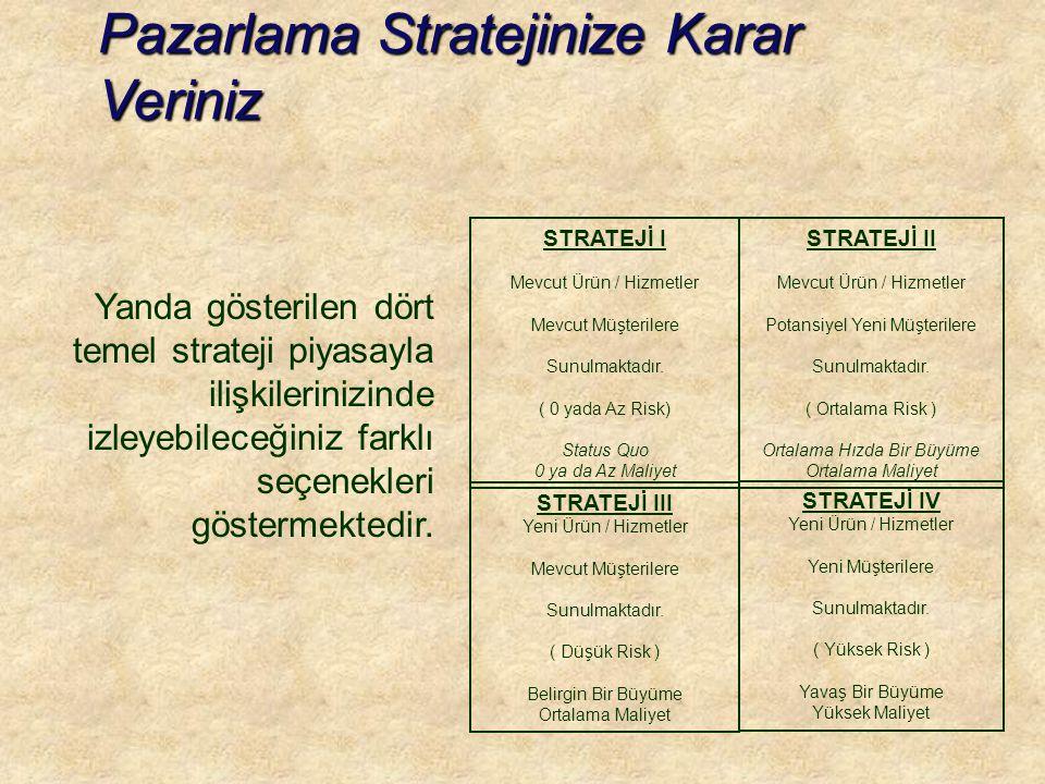 Pazarlama Stratejinize Karar Veriniz STRATEJİ I Mevcut Ürün / Hizmetler Mevcut Müşterilere Sunulmaktadır.