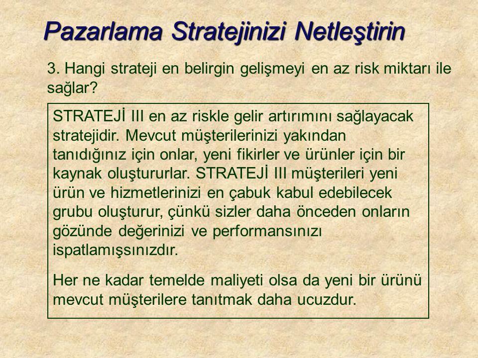 Pazarlama Stratejinizi Netleştirin 3.