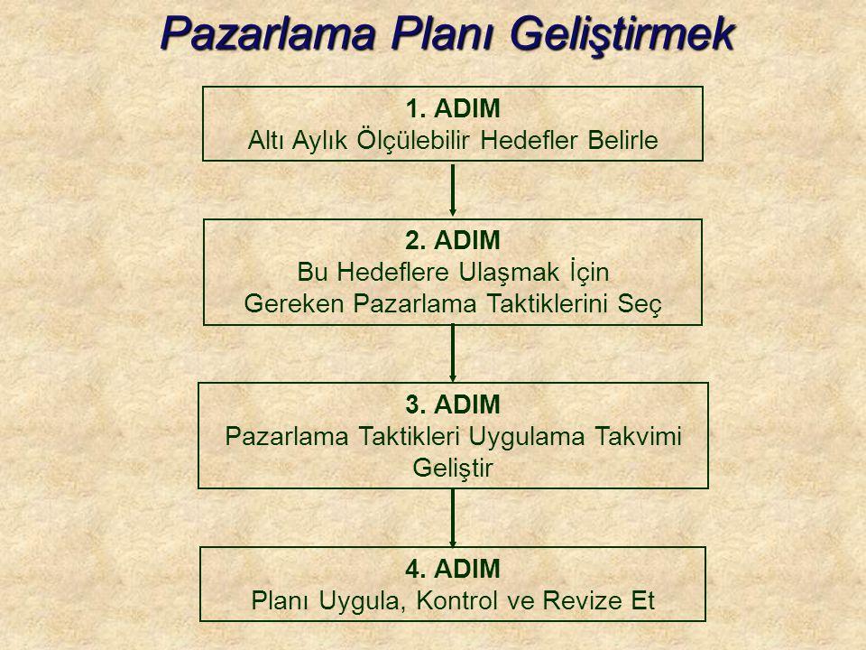 Pazarlama Planı Geliştirmek Pazarlama Planı Geliştirmek 1.