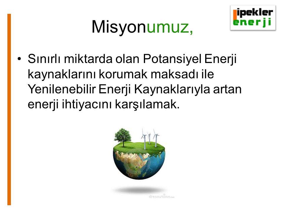 Misyonumuz, •Sınırlı miktarda olan Potansiyel Enerji kaynaklarını korumak maksadı ile Yenilenebilir Enerji Kaynaklarıyla artan enerji ihtiyacını karşı