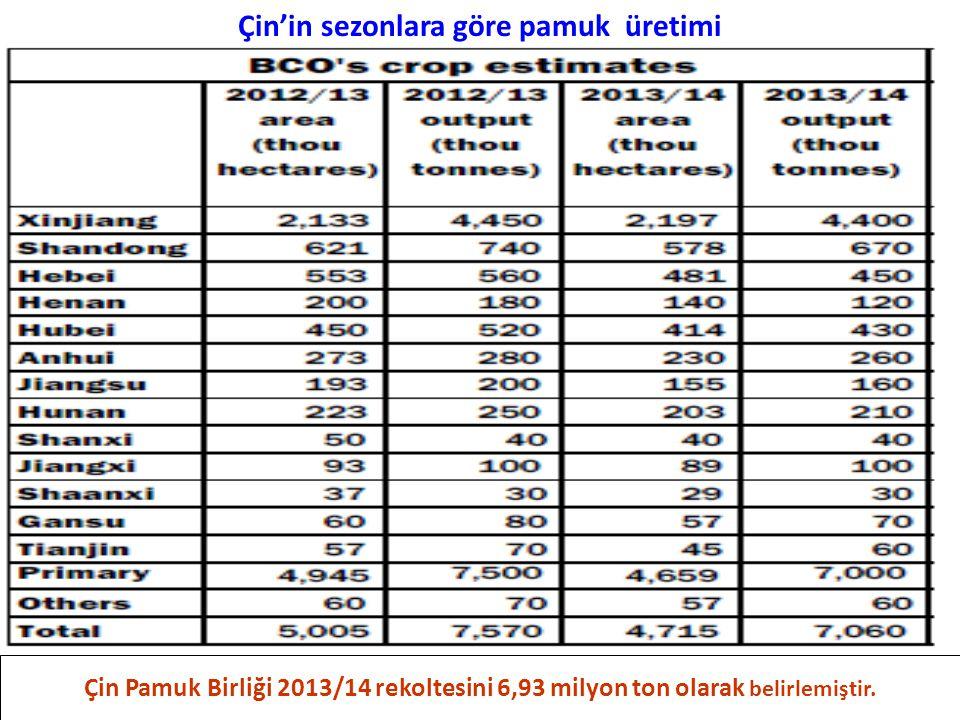 Çin'in sezonlara göre pamuk üretimi Çin Pamuk Birliği 2013/14 rekoltesini 6,93 milyon ton olarak belirlemiştir.
