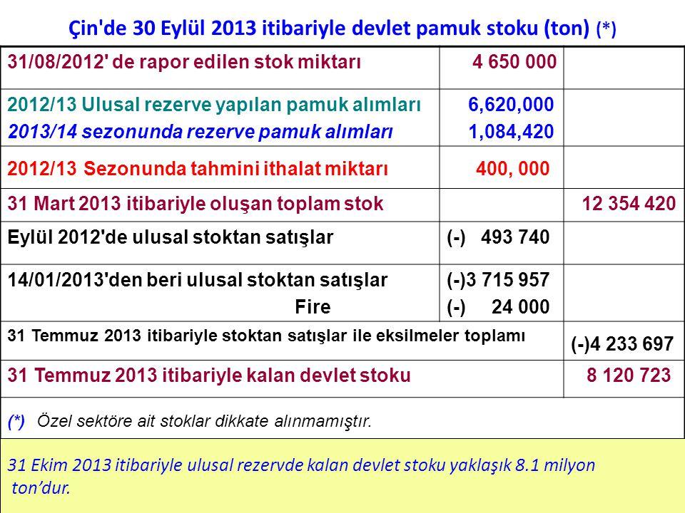 Çin'de 30 Eylül 2013 itibariyle devlet pamuk stoku (ton) (*) 31/08/2012' de rapor edilen stok miktarı4 650 000 2012/13 Ulusal rezerve yapılan pamuk al