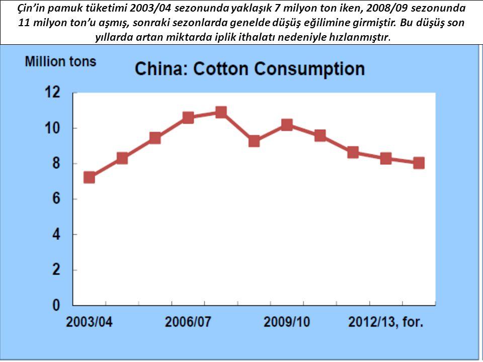 Çin'in pamuk tüketimi 2003/04 sezonunda yaklaşık 7 milyon ton iken, 2008/09 sezonunda 11 milyon ton'u aşmış, sonraki sezonlarda genelde düşüş eğilimin